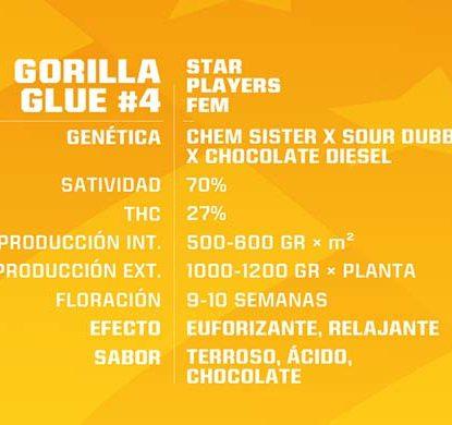 SensorySeeds Description Feminized Gorilla Glue Seeds